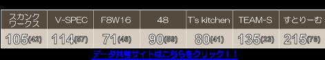 進捗表(最終).png