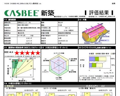 CASBEES.jpg